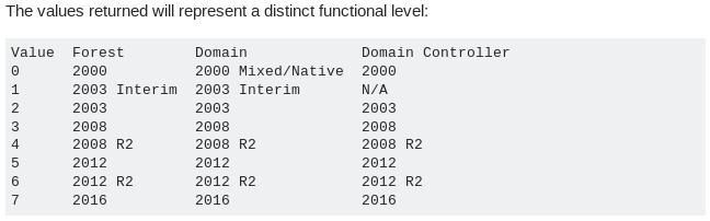 Functional-Level-Windows